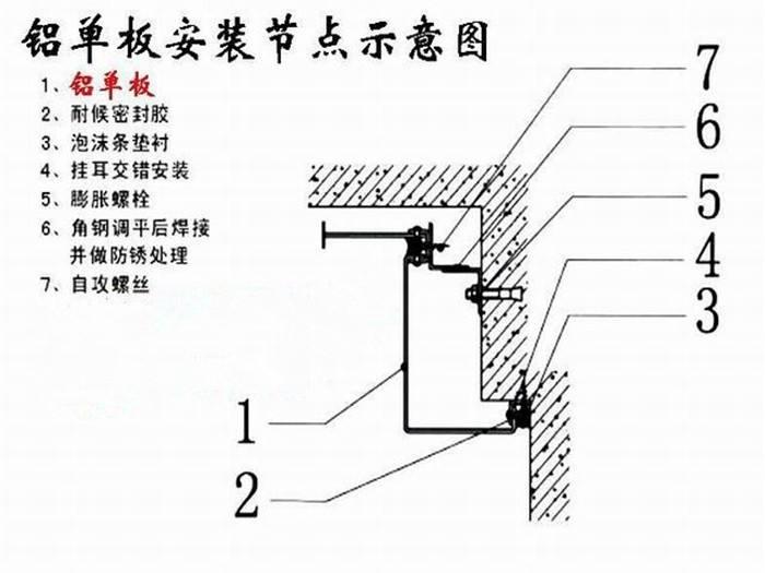 幕墙铝单板结构安装图